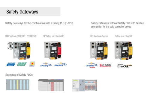 Safety Gateways