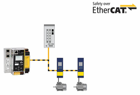 AS-i 3.0 EtherCAT Gateway Safety over EtherCAT
