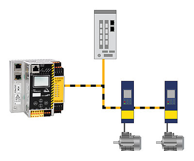 Safety-over-EtherCAT
