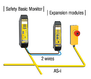 Small Systems Safety Basic Monitor