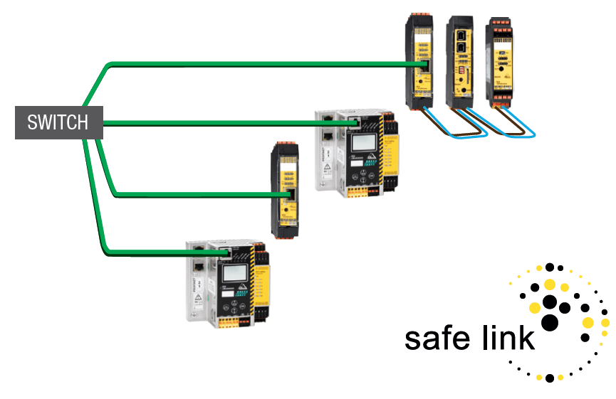 Gateways con Safe Link
