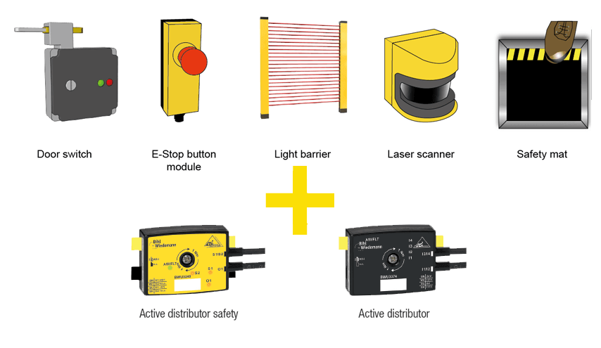 [Translate to China:] Free Selection of Sensors and Actuators